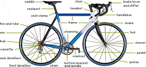 Triangle Bicycle Works: Tech/Info/Diagrams