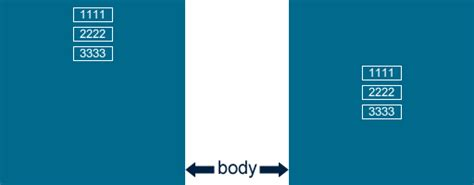 html - Center divs in body horizontally and vertically