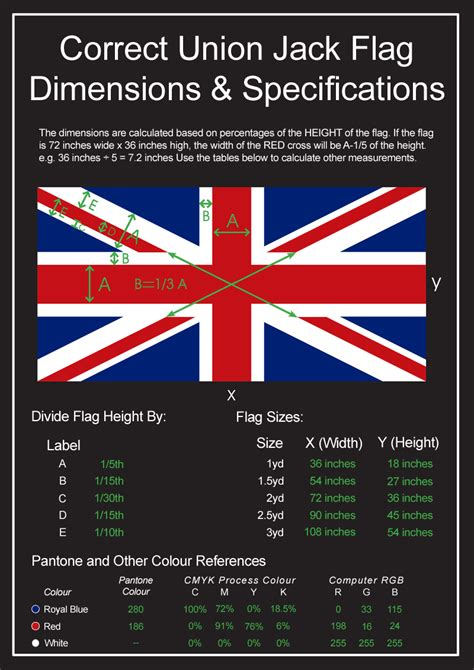 Correct Union Jack Flag Dimensions & Specifications