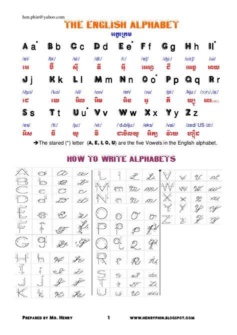 The english alphabet and Englis starters